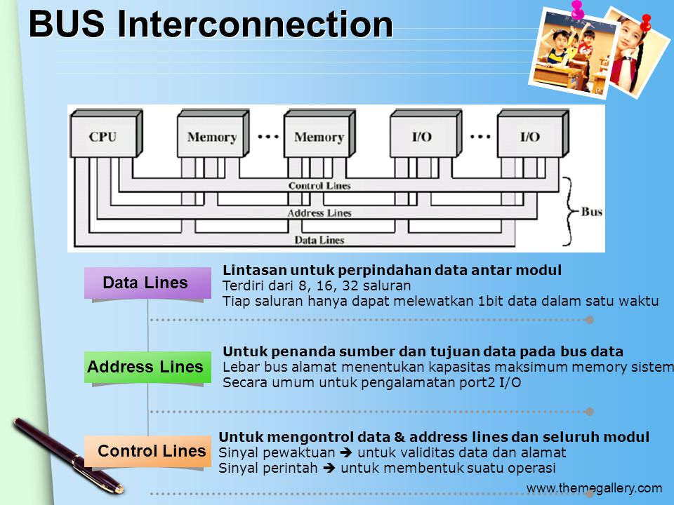 BUS Interconnection Data Lines Address Lines Control Lines