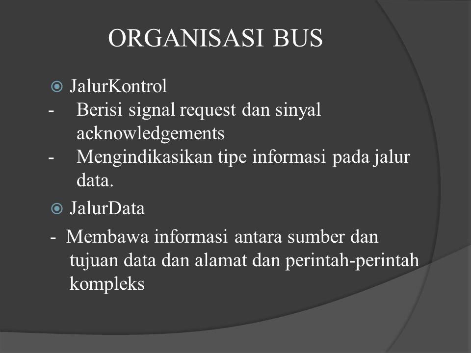 ORGANISASI BUS JalurKontrol