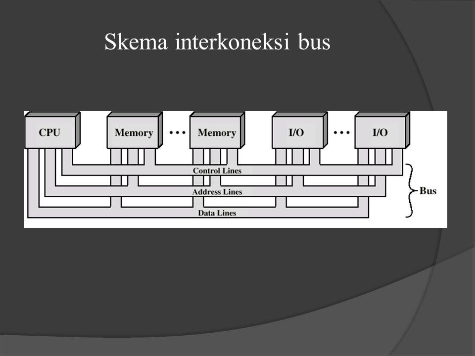 Skema interkoneksi bus