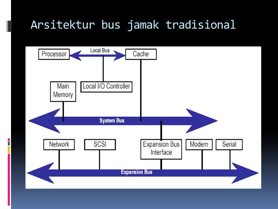 Arsitektur bus jamak tradisional
