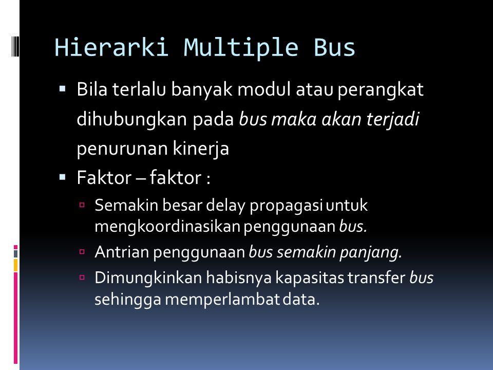 Hierarki Multiple Bus Bila terlalu banyak modul atau perangkat