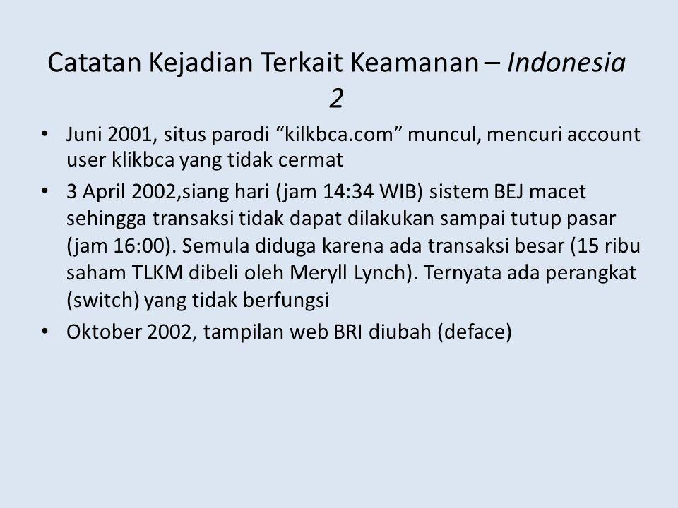 Catatan Kejadian Terkait Keamanan – Indonesia 2