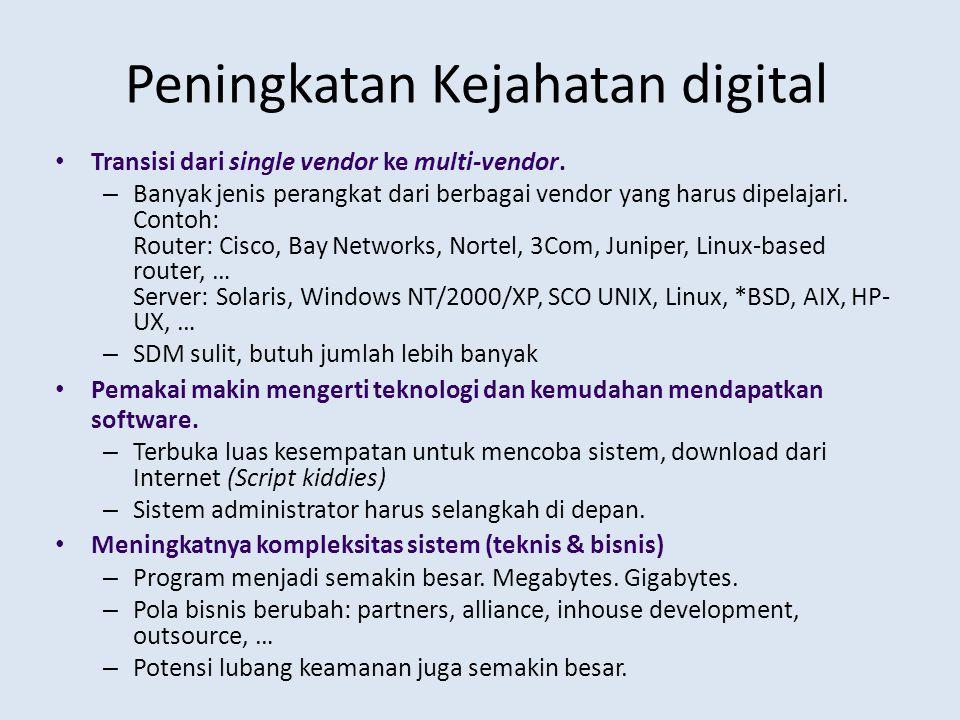 Peningkatan Kejahatan digital
