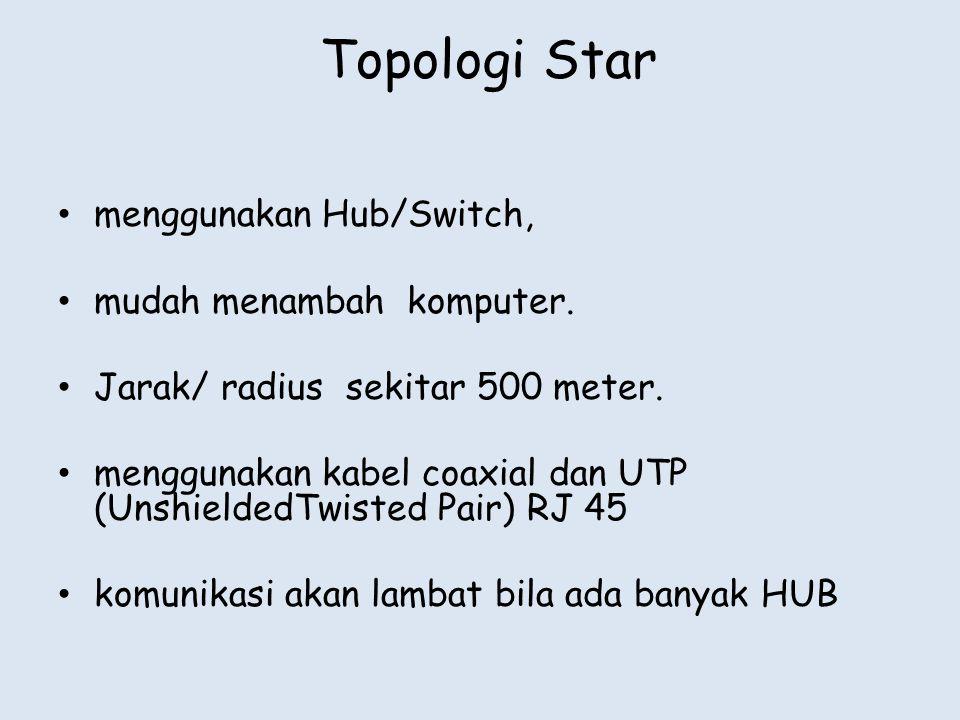 Topologi Star menggunakan Hub/Switch, mudah menambah komputer.