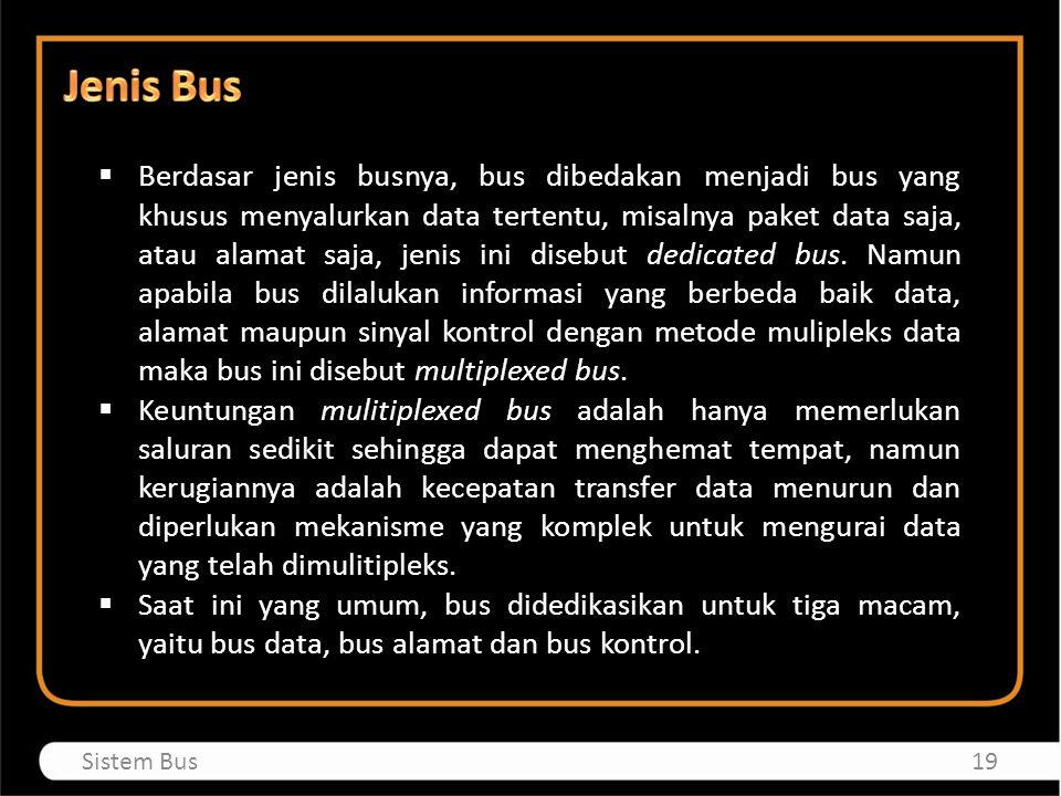 Jenis Bus