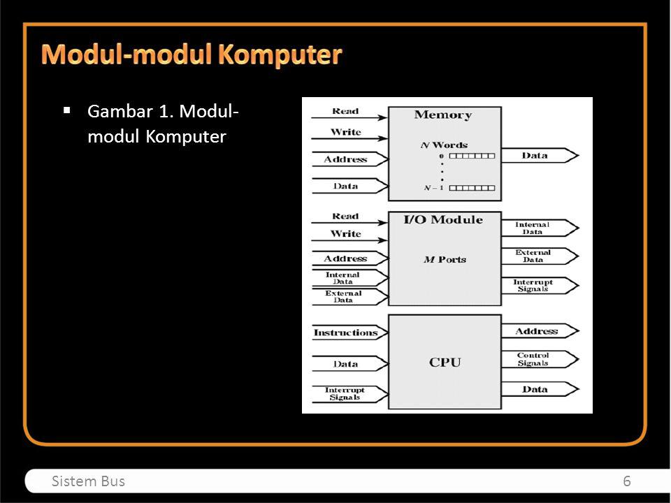 Modul-modul Komputer Gambar 1. Modul-modul Komputer Sistem Bus