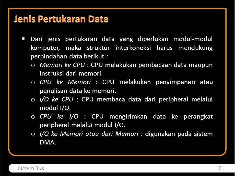 Jenis Pertukaran Data