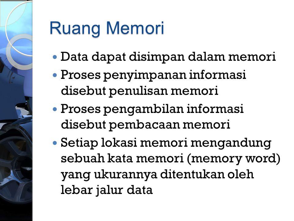 Ruang Memori Data dapat disimpan dalam memori