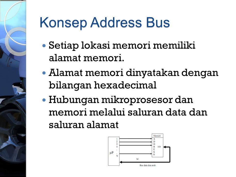 Konsep Address Bus Setiap lokasi memori memiliki alamat memori.