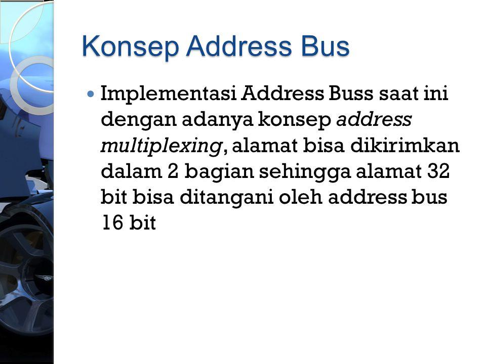 Konsep Address Bus