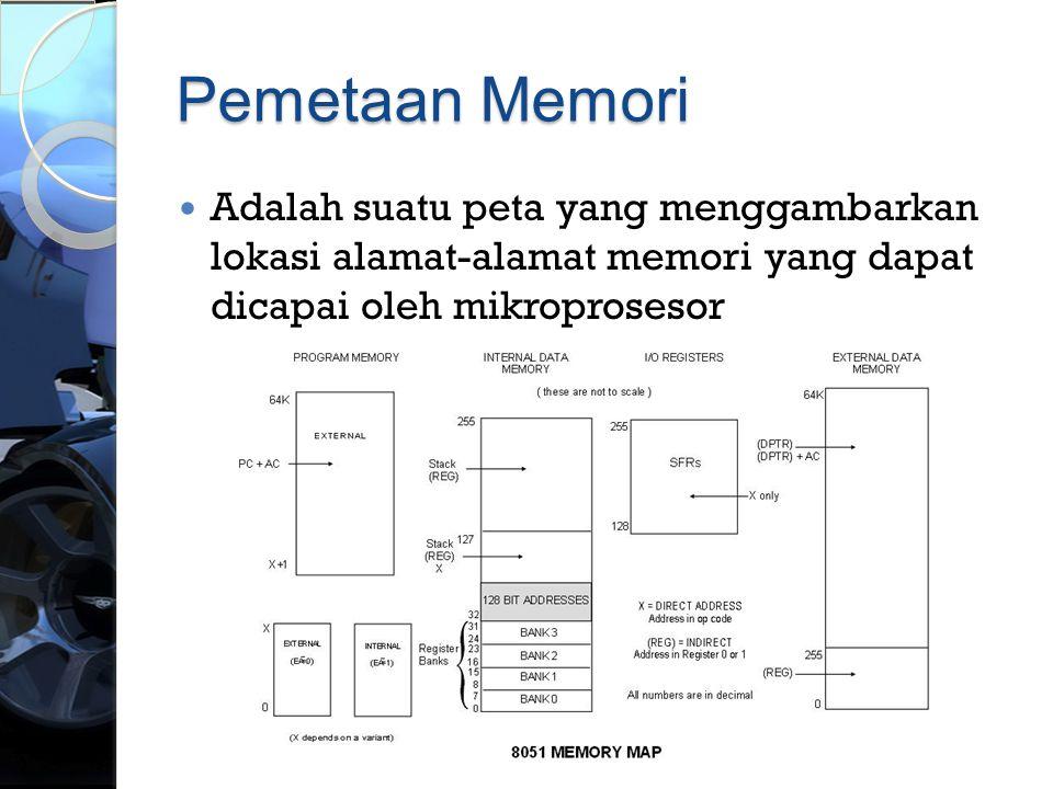 Pemetaan Memori Adalah suatu peta yang menggambarkan lokasi alamat-alamat memori yang dapat dicapai oleh mikroprosesor.