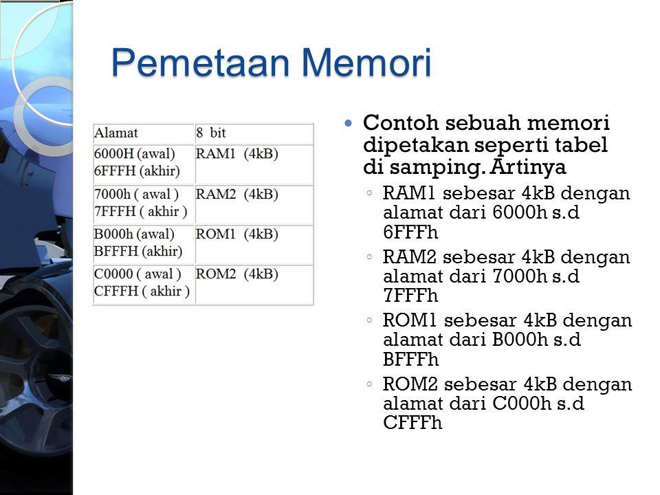 Pemetaan Memori Contoh sebuah memori dipetakan seperti tabel di samping. Artinya. RAM1 sebesar 4kB dengan alamat dari 6000h s.d 6FFFh.