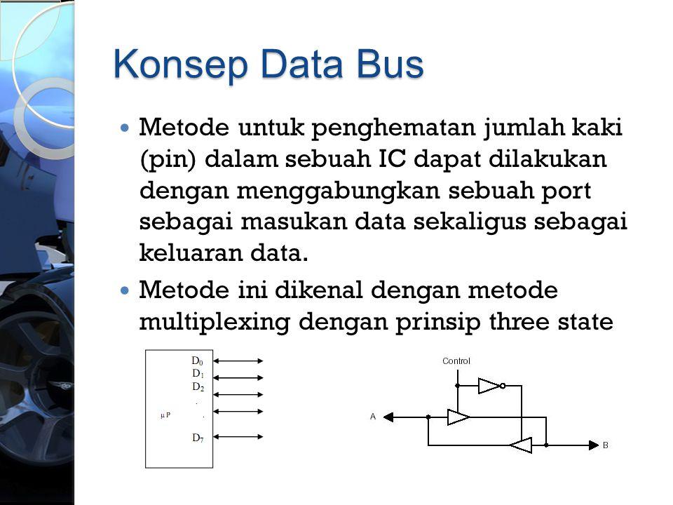 Konsep Data Bus