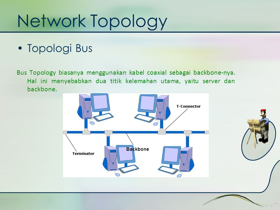 Network Topology Topologi Bus
