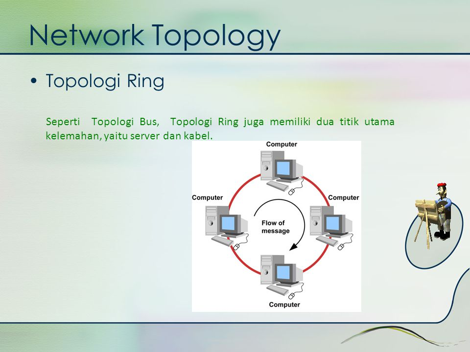 Network Topology Topologi Ring