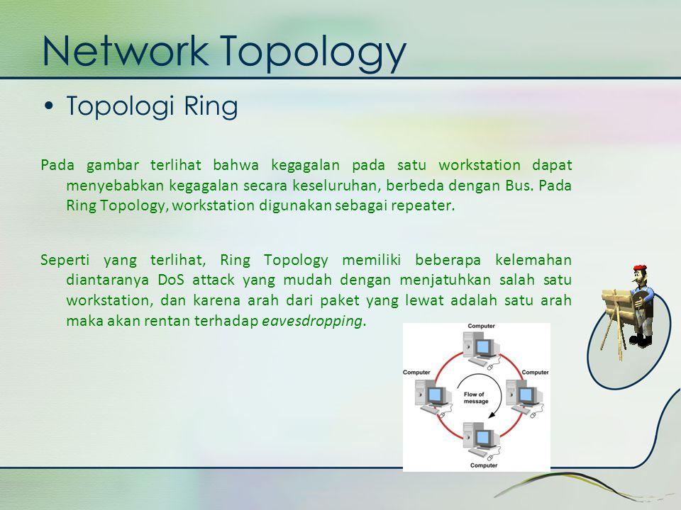 Network Topology Topologi Ring