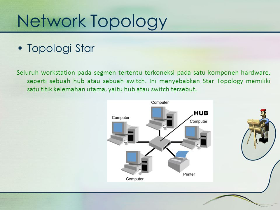 Network Topology Topologi Star