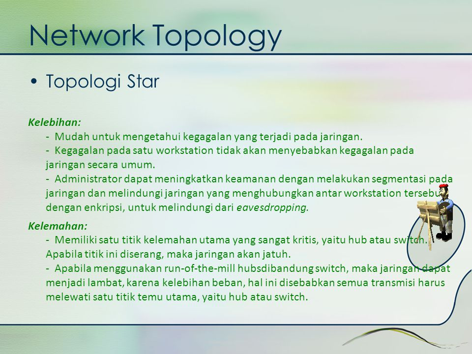 Network Topology Topologi Star