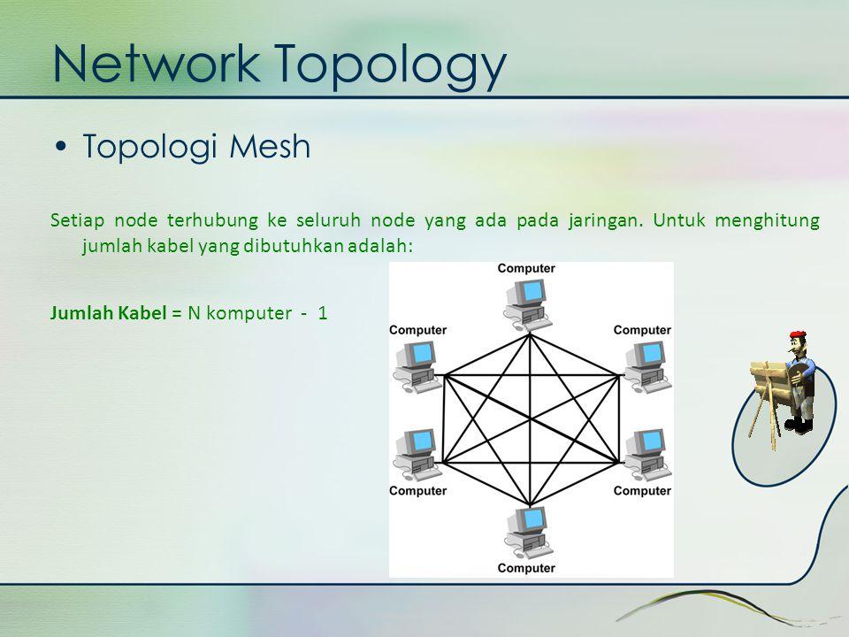 Network Topology Topologi Mesh