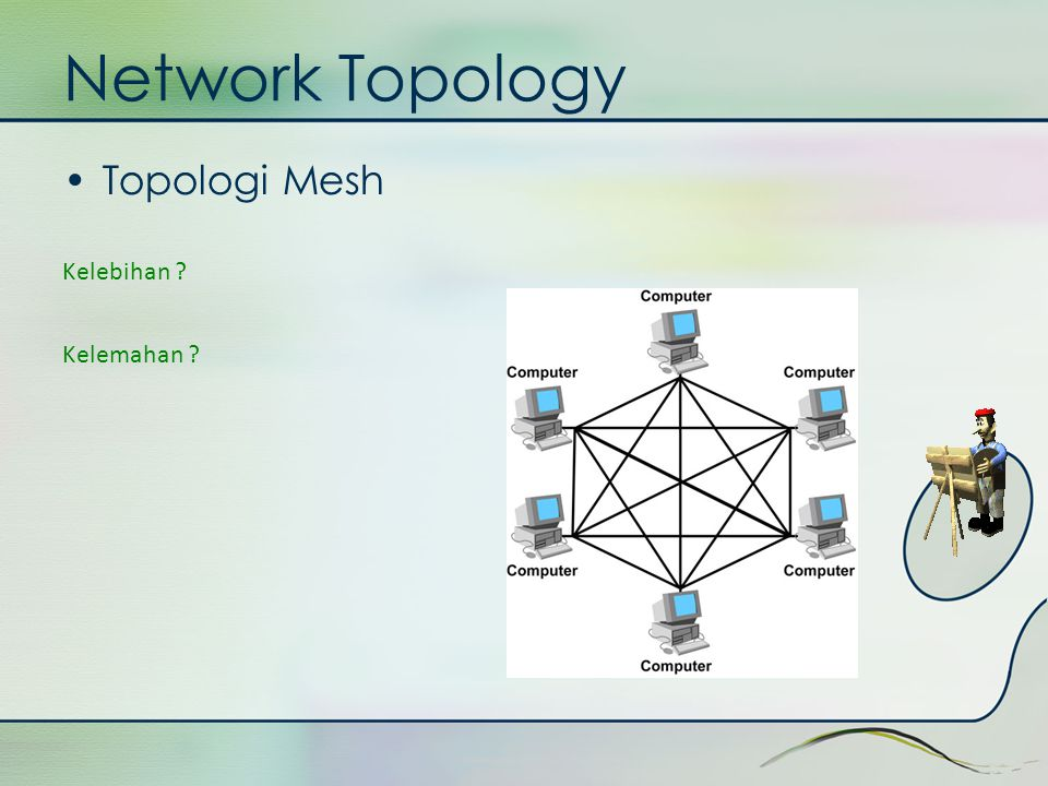 Network Topology Topologi Mesh Kelebihan Kelemahan