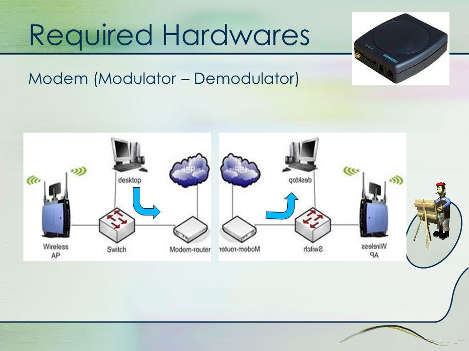 Required Hardwares Modem (Modulator – Demodulator)