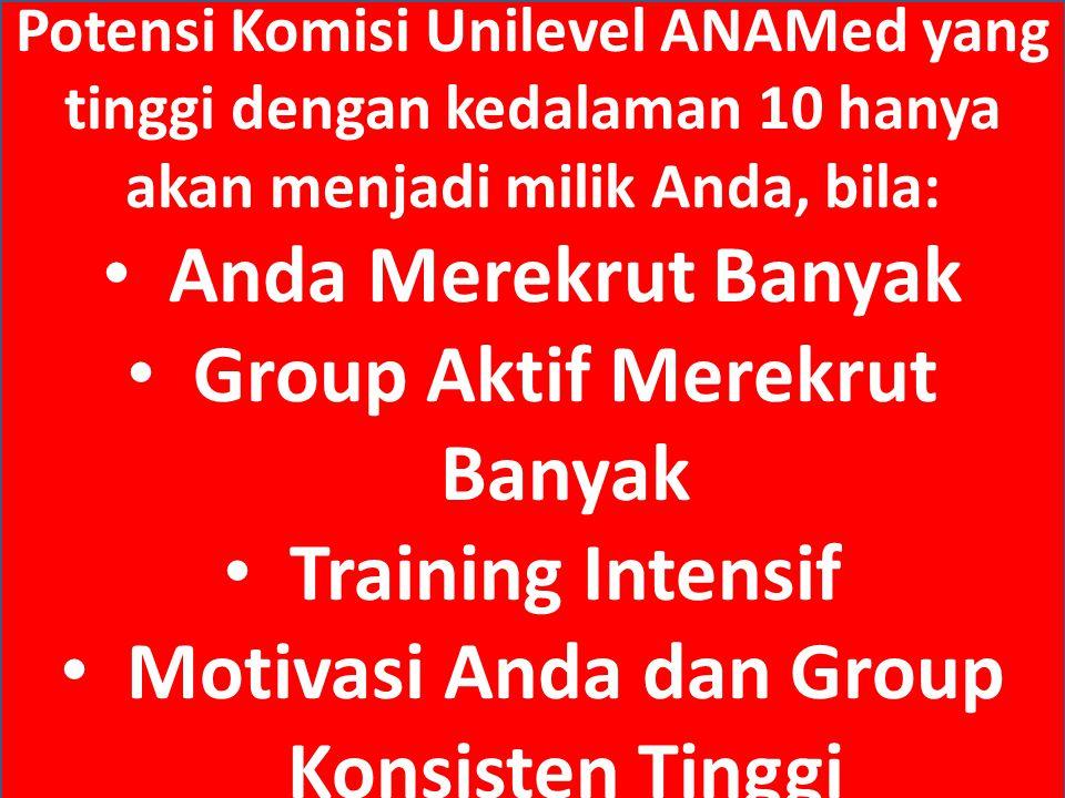 Group Aktif Merekrut Banyak Motivasi Anda dan Group Konsisten Tinggi
