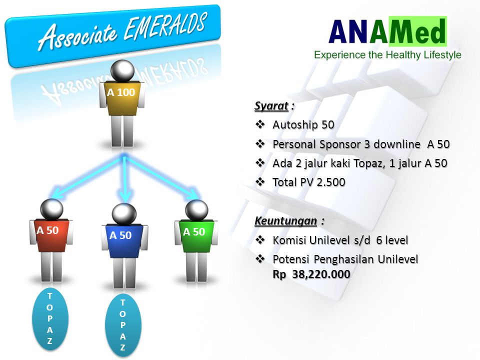 Associate EMERALDS Syarat : Autoship 50