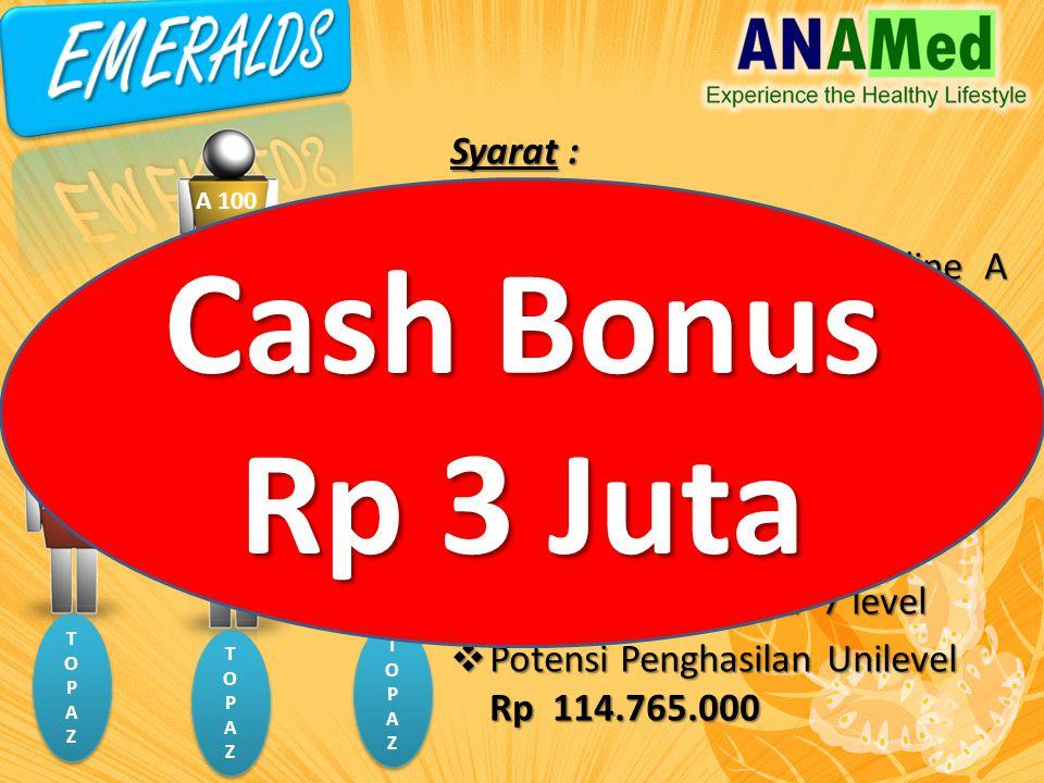 Cash Bonus Rp 3 Juta EMERALDS Syarat : Autoship 100