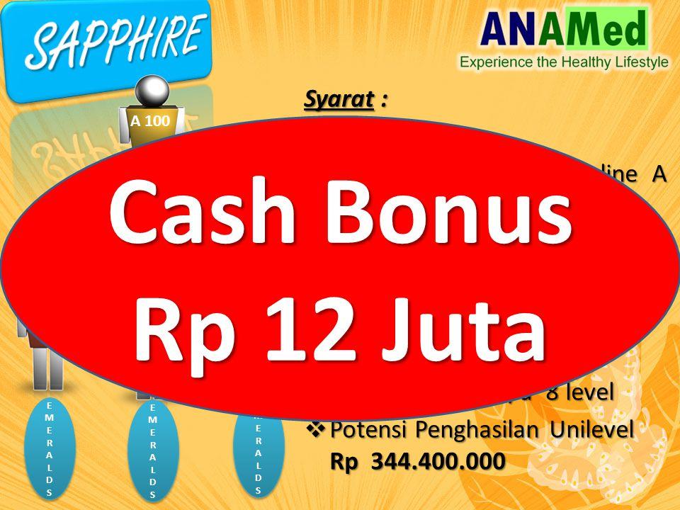 Cash Bonus Rp 12 Juta SAPPHIRE Syarat : Autoship 100