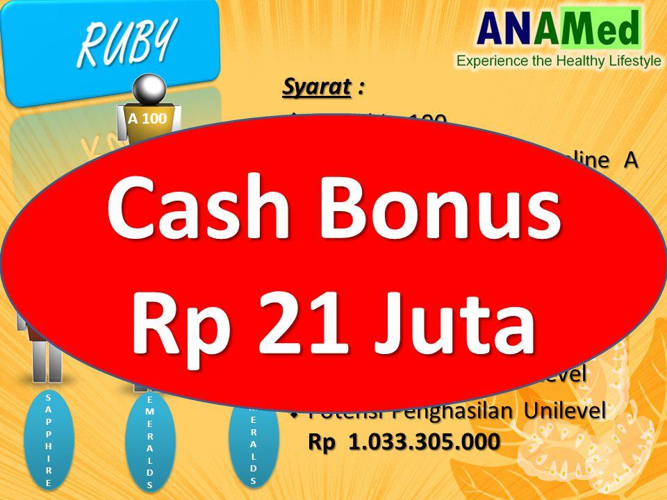 Cash Bonus Rp 21 Juta RUBY Syarat : Autoship 100