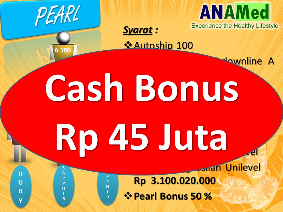 Cash Bonus Rp 45 Juta PEARL Syarat : Autoship 100