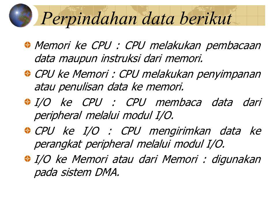 Perpindahan data berikut