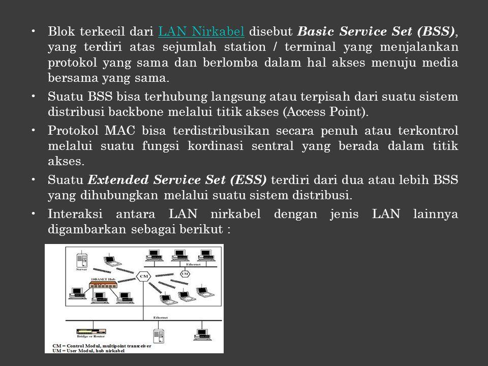 Blok terkecil dari LAN Nirkabel disebut Basic Service Set (BSS), yang terdiri atas sejumlah station / terminal yang menjalankan protokol yang sama dan berlomba dalam hal akses menuju media bersama yang sama.