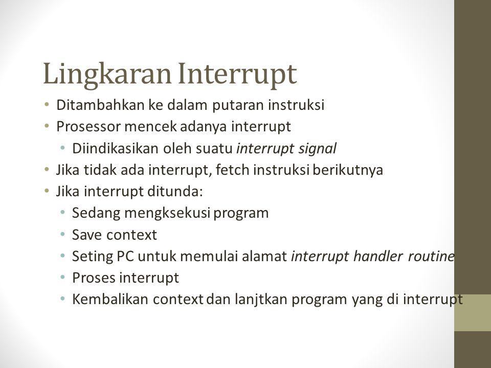 Lingkaran Interrupt Ditambahkan ke dalam putaran instruksi