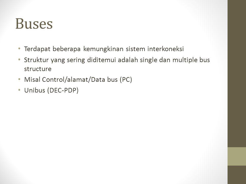Buses Terdapat beberapa kemungkinan sistem interkoneksi