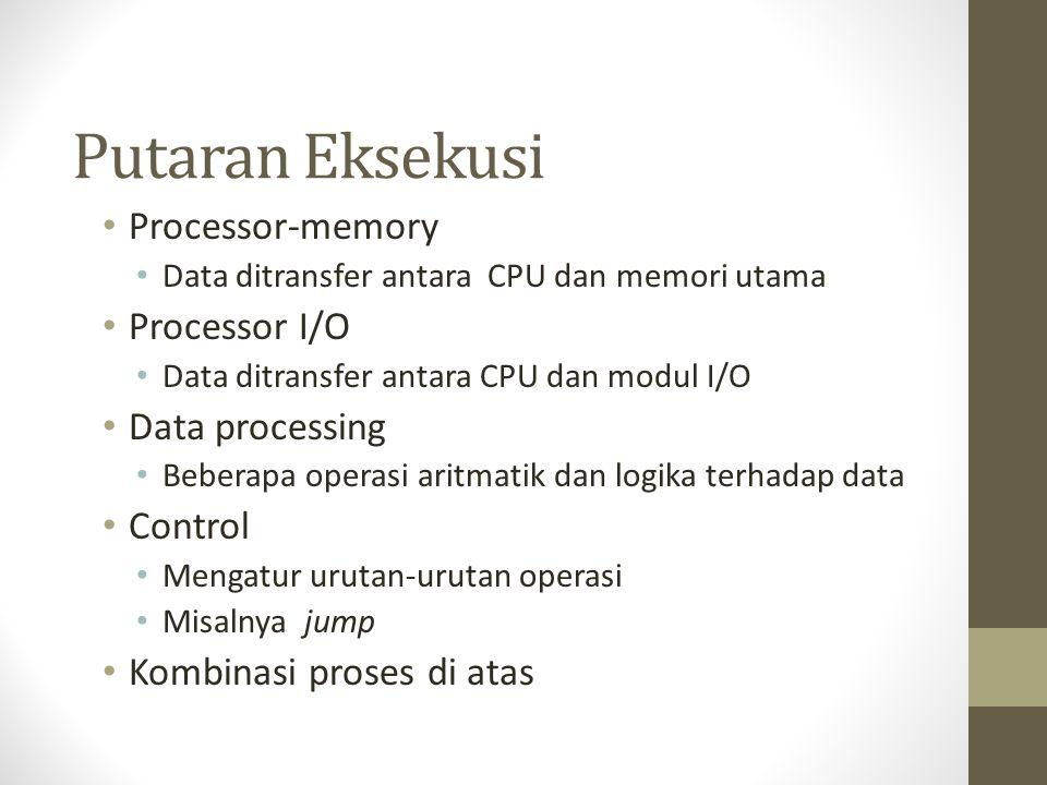 Putaran Eksekusi Processor-memory Processor I/O Data processing