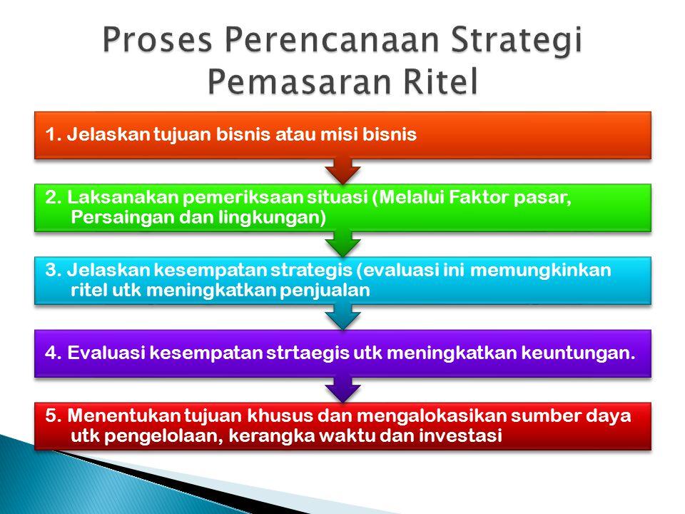 Proses Perencanaan Strategi Pemasaran Ritel