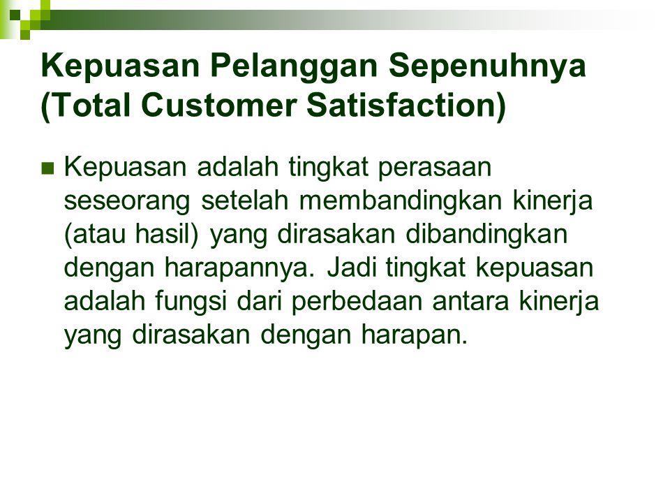 Kepuasan Pelanggan Sepenuhnya (Total Customer Satisfaction)
