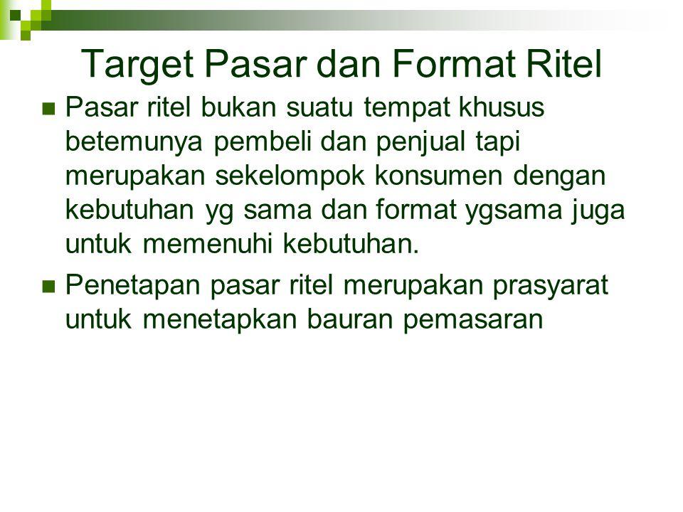 Target Pasar dan Format Ritel