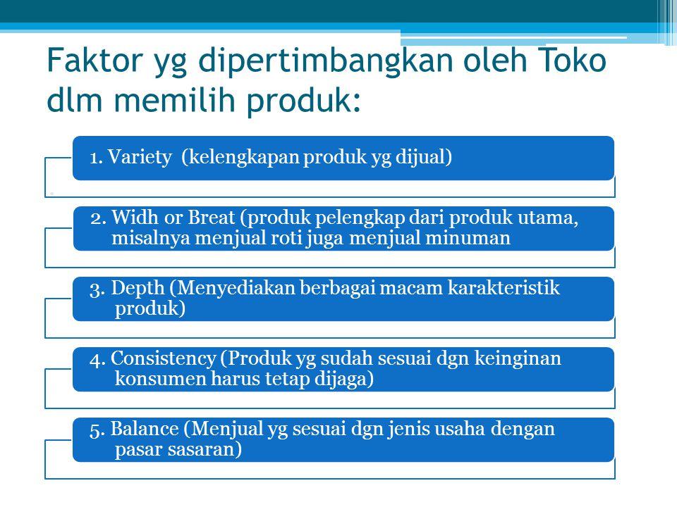 Faktor yg dipertimbangkan oleh Toko dlm memilih produk:
