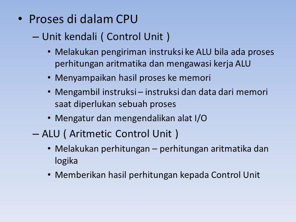 Proses di dalam CPU Unit kendali ( Control Unit )