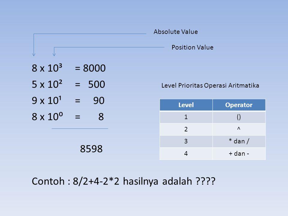 8 x 10³ = 8000 5 x 10² = 500 Level Prioritas Operasi Aritmatika 9 x 10¹ = 90 8 x 10⁰ = 8 8598 Contoh : 8/2+4-2*2 hasilnya adalah