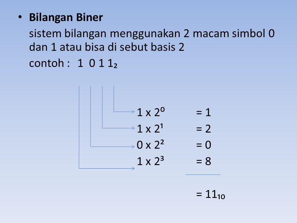 Bilangan Biner sistem bilangan menggunakan 2 macam simbol 0 dan 1 atau bisa di sebut basis 2. contoh : 1 0 1 1₂.