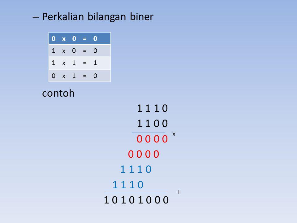 Perkalian bilangan biner