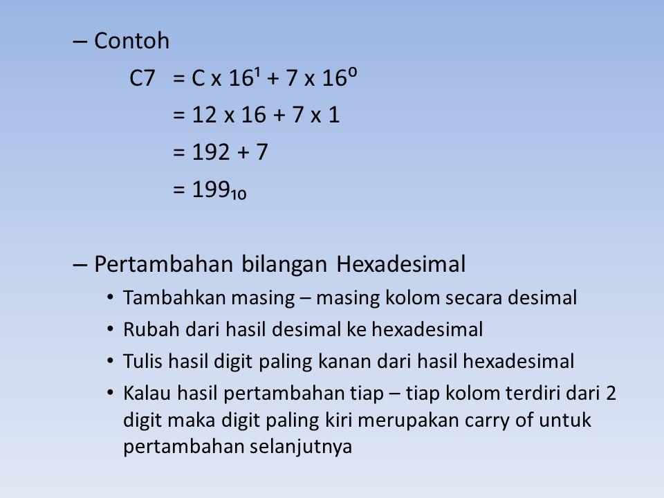 Pertambahan bilangan Hexadesimal