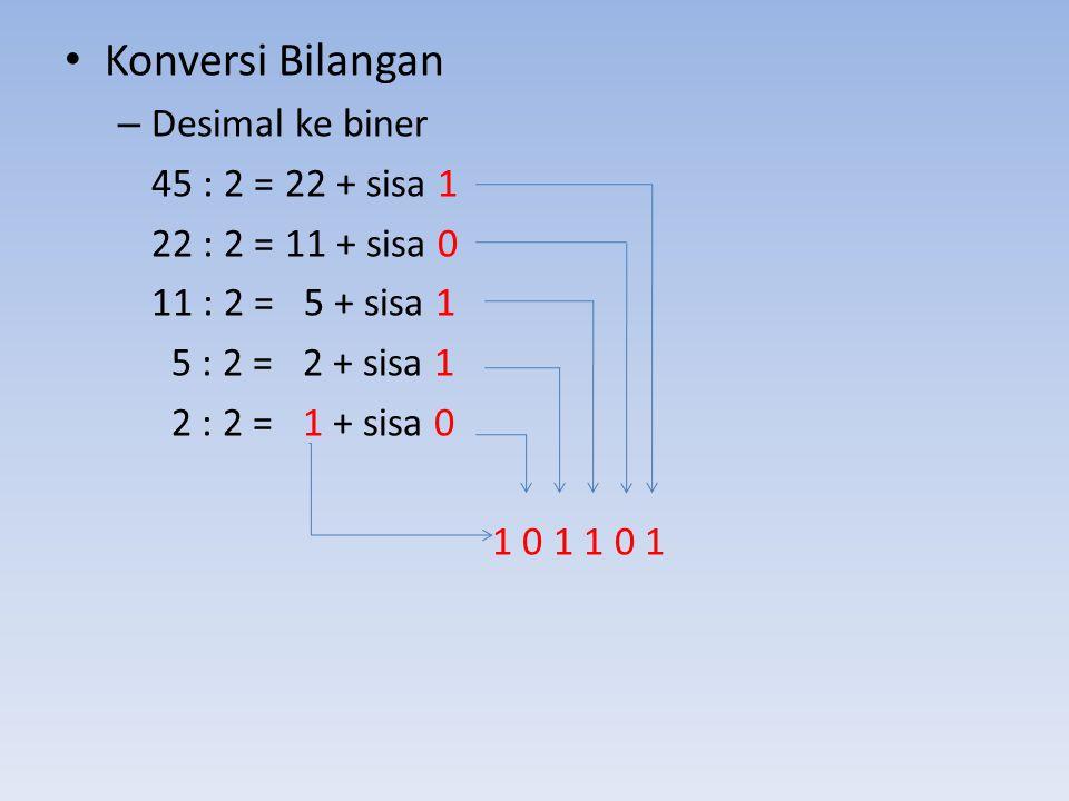 Konversi Bilangan Desimal ke biner 45 : 2 = 22 + sisa 1