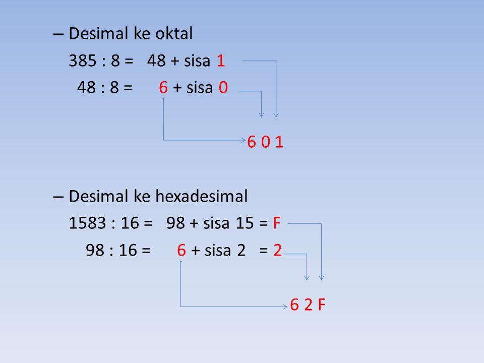 Desimal ke oktal 385 : 8 = 48 + sisa 1. 48 : 8 = 6 + sisa 0. 6 0 1. Desimal ke hexadesimal.