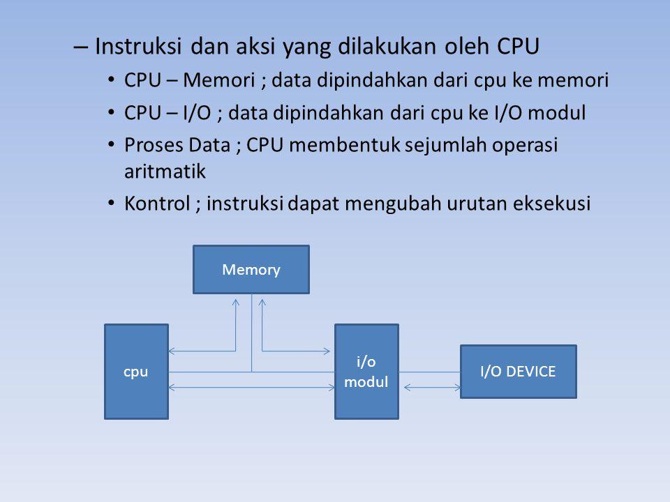 Instruksi dan aksi yang dilakukan oleh CPU