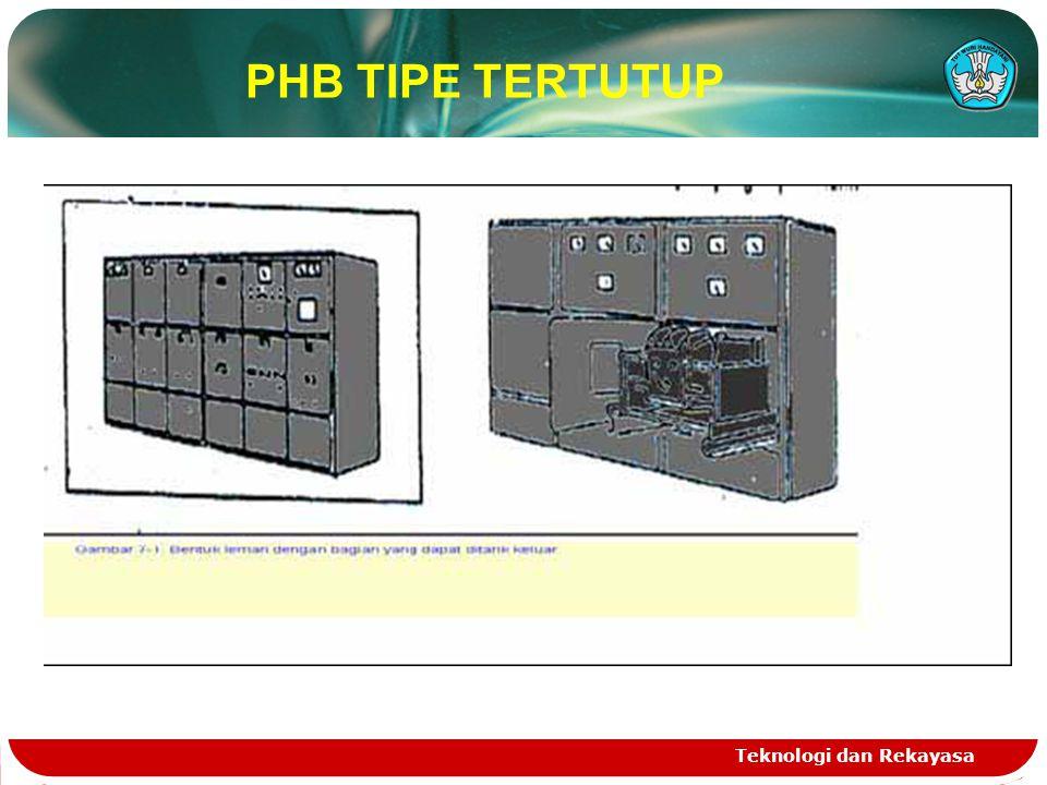 PHB TIPE TERTUTUP Teknologi dan Rekayasa