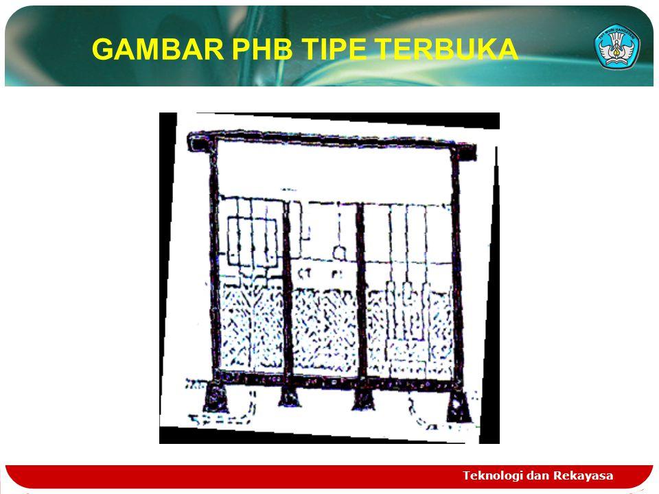 GAMBAR PHB TIPE TERBUKA